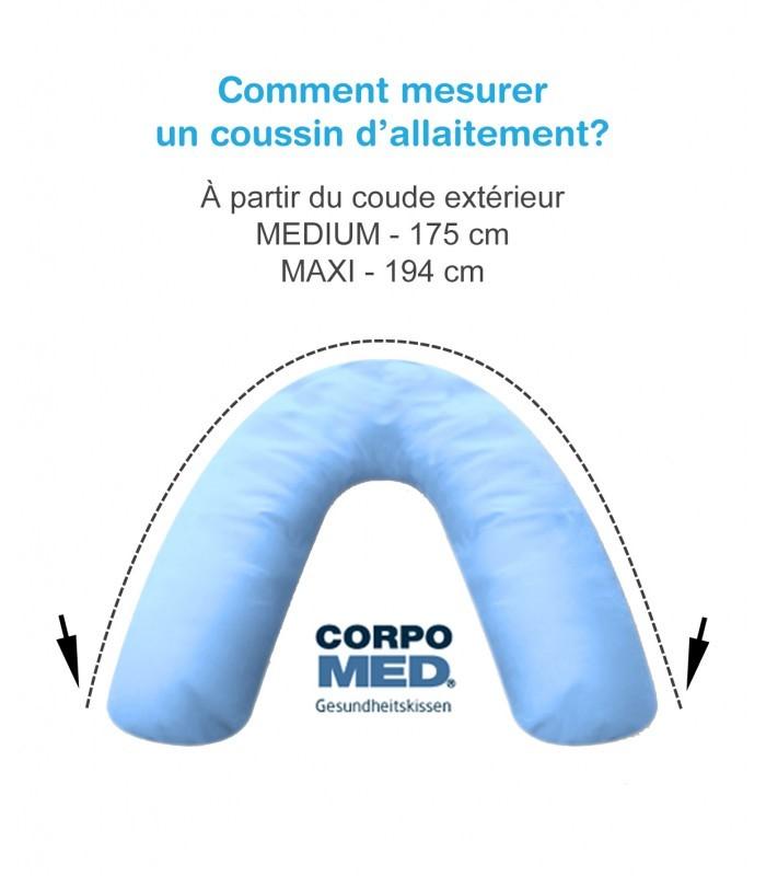 Corpomed - Comment mesurer un coussin dallaitement.jpg